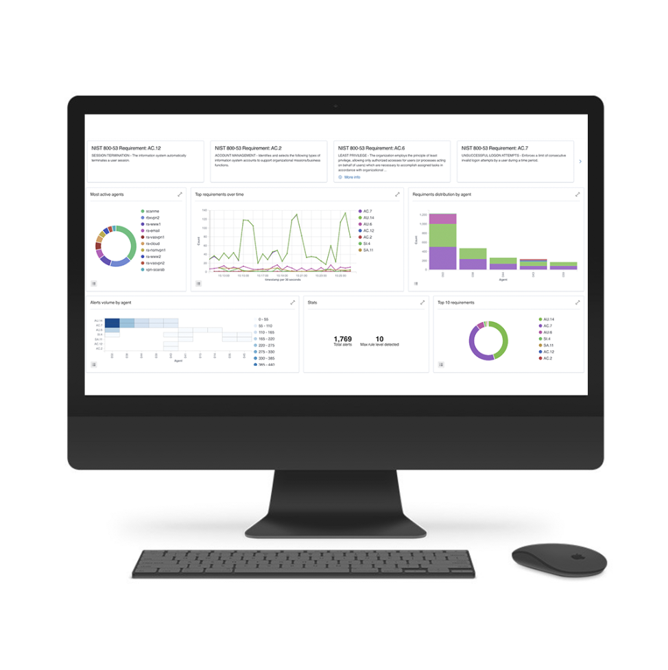 Ra Security Endpoint Detection Response Dashboard